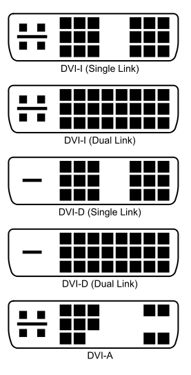 277px_DVI_Connector_Types.png
